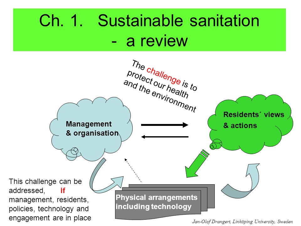 Ch. 1. Sustainable sanitation - a review Management & organisation Residents´ views & actions Physical arrangements including technology The challenge