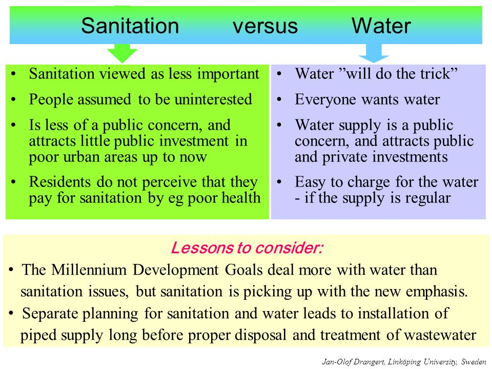 Sanitation viewed as less important People assumed to be uninterested Is less of a public concern, and attracts little public investment in poor urban areas up to now Residents do not perceive that they pay for sanitation by eg poor health Lessons to consider: The Millennium Development Goals deal more with water than sanitation issues, but sanitation is picking up with the new emphasis.