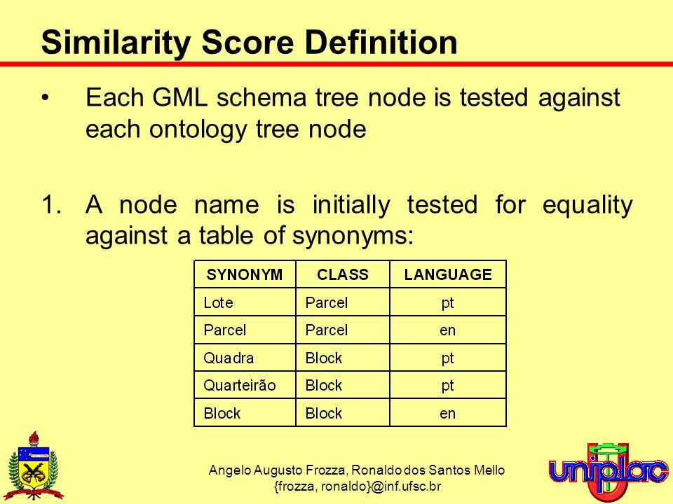 Angelo Augusto Frozza, Ronaldo dos Santos Mello {frozza, ronaldo}@inf.ufsc.br Similarity Score Definition Each GML schema tree node is tested against each ontology tree node 1.A node name is initially tested for equality against a table of synonyms: