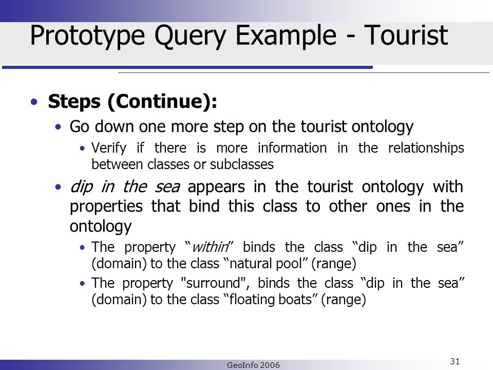 GeoInfo 2006 31 Prototype Query Example - Tourist Steps (Continue): Go down one more step on the tourist ontology Verify if there is more information in the relationships between classes or subclasses dip in the sea appears in the tourist ontology with properties that bind this class to other ones in the ontology The property within binds the class dip in the sea (domain) to the class natural pool (range) The property surround , binds the class dip in the sea (domain) to the class floating boats (range)