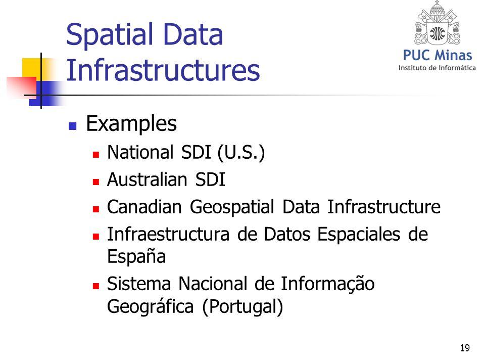 19 Spatial Data Infrastructures Examples National SDI (U.S.) Australian SDI Canadian Geospatial Data Infrastructure Infraestructura de Datos Espaciales de España Sistema Nacional de Informação Geográfica (Portugal)