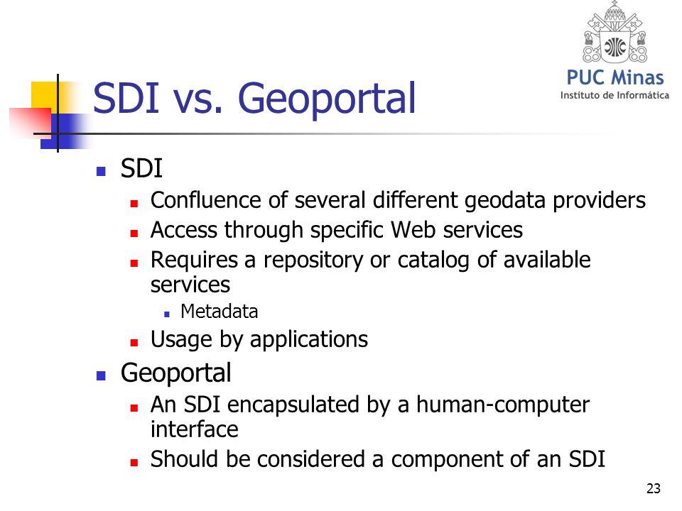 23 SDI vs.