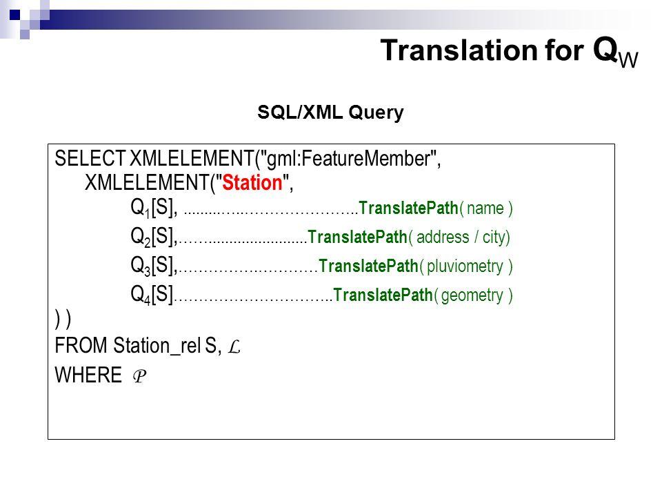 SELECT XMLELEMENT( gml:FeatureMember , XMLELEMENT( Station , Q 1 [S],.........…..…………………..