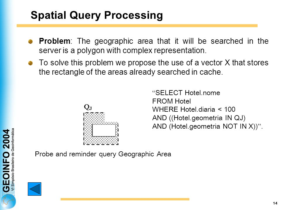 14 Spatial Query Processing Problem: The geographic area that it will be searched in the server is a polygon with complex representation.