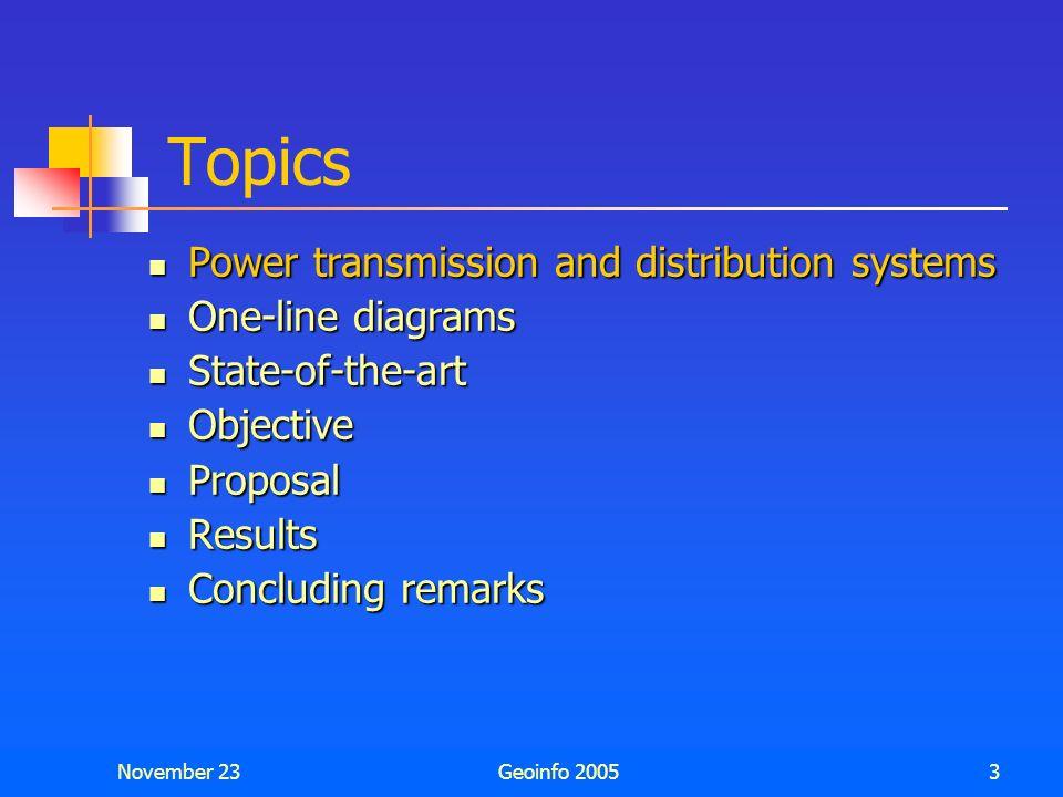 November 23Geoinfo 200533 Results: Motas algorithm
