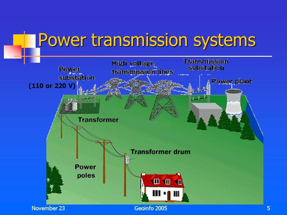 November 23Geoinfo 20055 Power transmission systems (110 or 220 V)