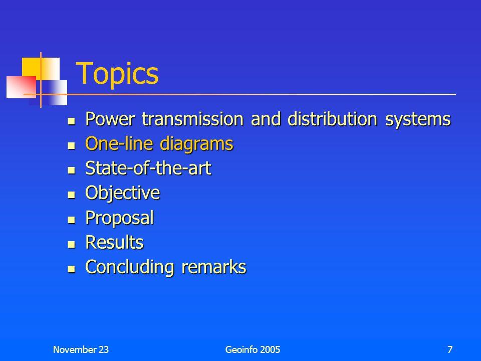 November 23Geoinfo 200527 Proposal Step 3 Step 4 2 3 4 1 12 3 4