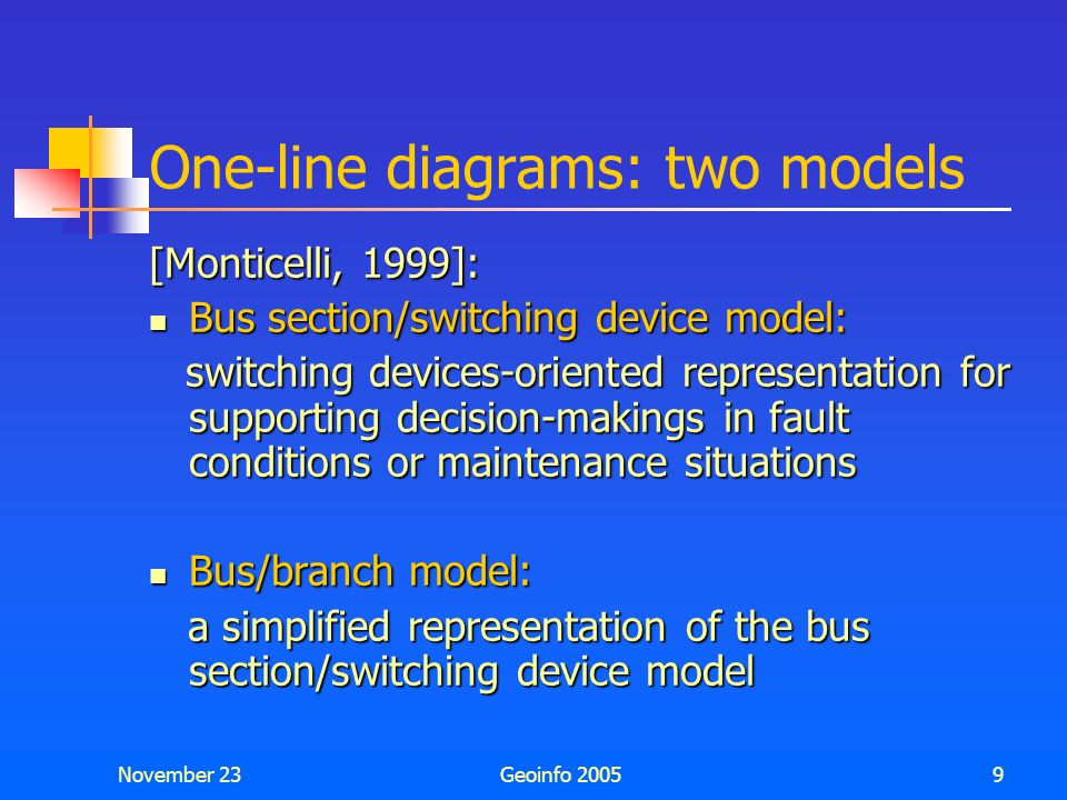 November 23Geoinfo 20059 [Monticelli, 1999]: Bus section/switching device model: Bus section/switching device model: switching devices-oriented representation for supporting decision-makings in fault conditions or maintenance situations switching devices-oriented representation for supporting decision-makings in fault conditions or maintenance situations Bus/branch model: Bus/branch model: a simplified representation of the bus section/switching device model a simplified representation of the bus section/switching device model One-line diagrams: two models