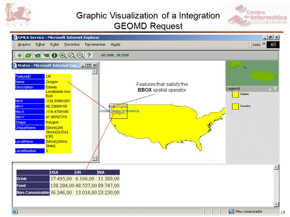17 - 19 Graphic Visualization of a Integration GEOMD Request Features that satisfy the BBOX spatial operator