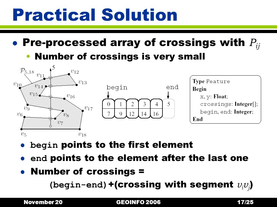 November 20GEOINFO 200617/25 Practical Solution Pre-processed array of crossings with P ij Number of crossings is very small begin points to the first element end points to the element after the last one l Number of crossings = (begin-end) +(crossing with segment v i v j )