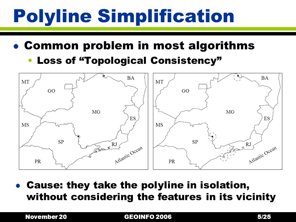 November 20GEOINFO 20065/25 Polyline Simplification l Common problem in most algorithms Loss of Topological Consistency l Cause: they take the polyline in isolation, without considering the features in its vicinity