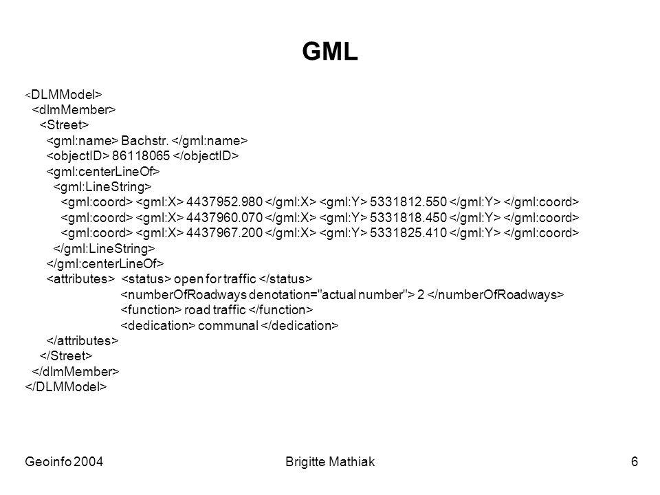 Geoinfo 2004 Brigitte Mathiak 6 GML Bachstr.