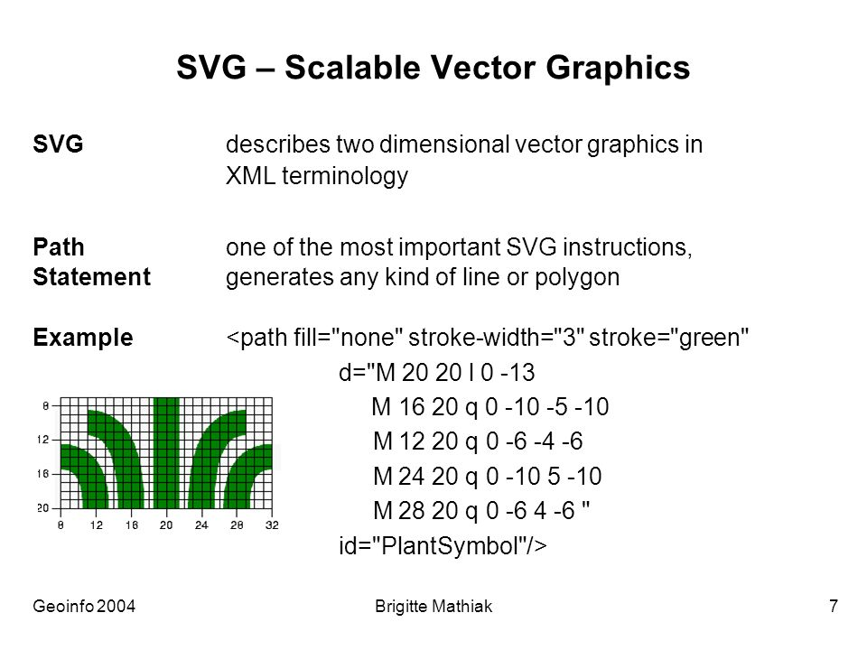 Geoinfo 2004 Brigitte Mathiak 7 SVG – Scalable Vector Graphics SVG describes two dimensional vector graphics in XML terminology Path one of the most important SVG instructions, Statement generates any kind of line or polygon Example <path fill= none stroke-width= 3 stroke= green d= M 20 20 l 0 -13 M 16 20 q 0 -10 -5 -10 M 12 20 q 0 -6 -4 -6 M 24 20 q 0 -10 5 -10 M 28 20 q 0 -6 4 -6 id= PlantSymbol />