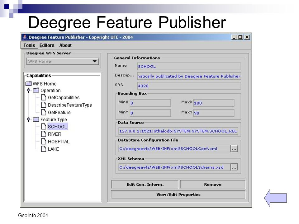 GeoInfo 2004 Deegree Feature Publisher