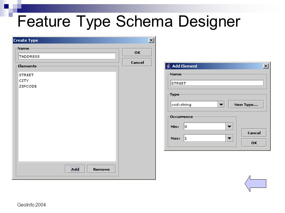 GeoInfo 2004 Feature Type Schema Designer