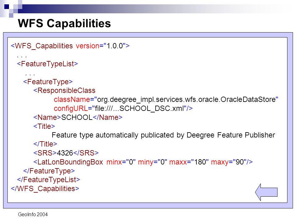 GeoInfo 2004 WFS Capabilities......