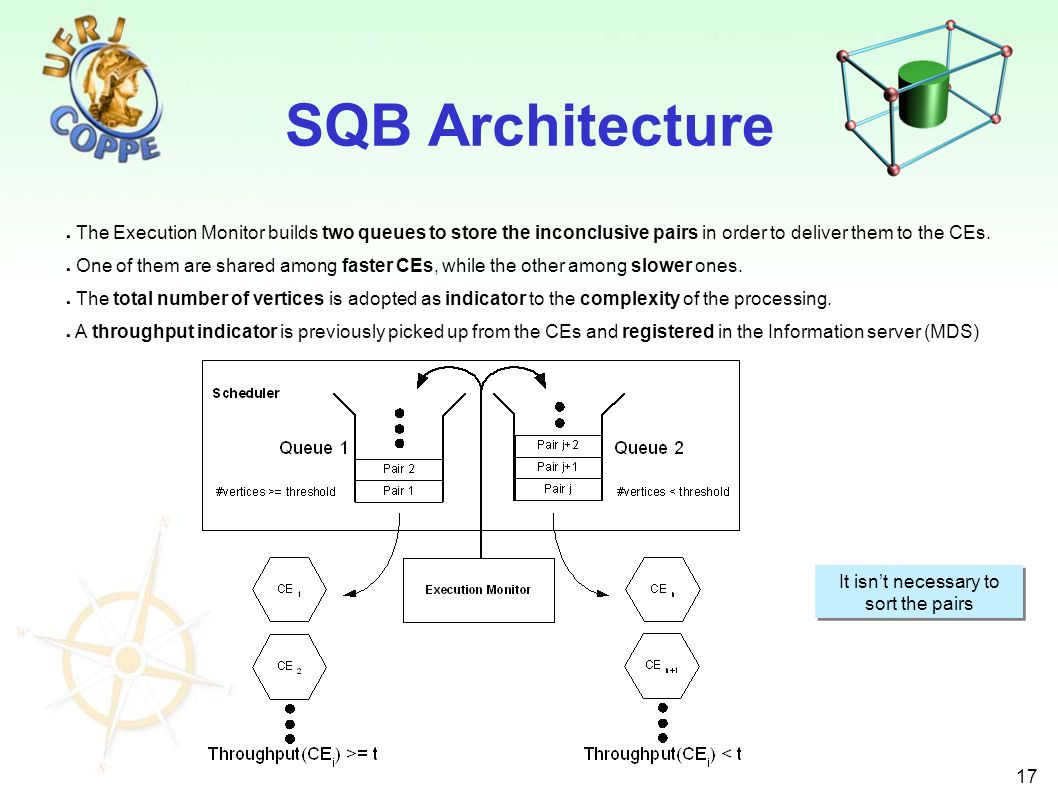 17 SQB Architecture The Execution Monitor builds two queues to store the inconclusive pairs in order to deliver them to the CEs. One of them are share