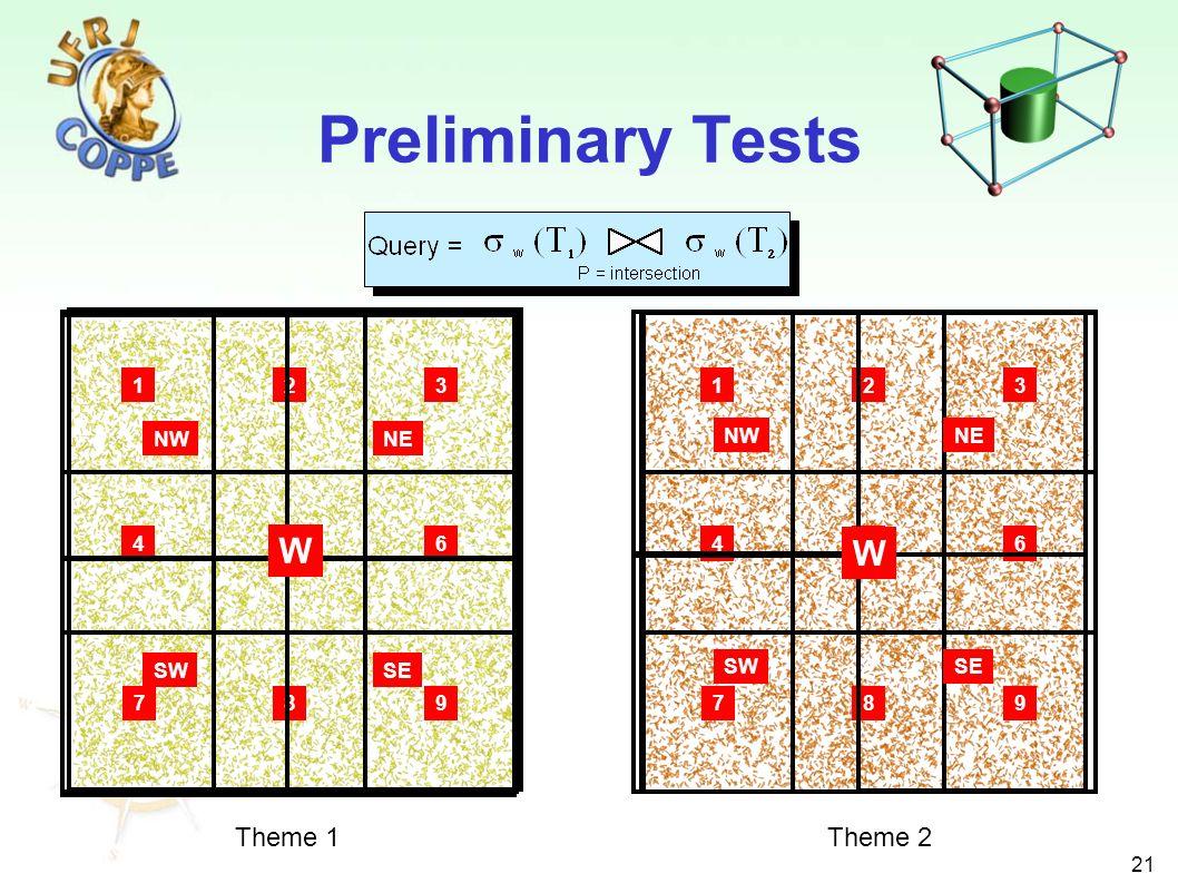 21 Preliminary Tests 1 2 3 456 789 1 2 3 456 789 NWNE SESW NWNE SESW W W Theme 1Theme 2