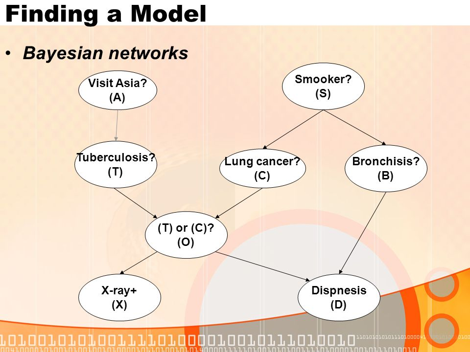 Finding a Model Bayesian networks Visit Asia. (A) Tuberculosis.
