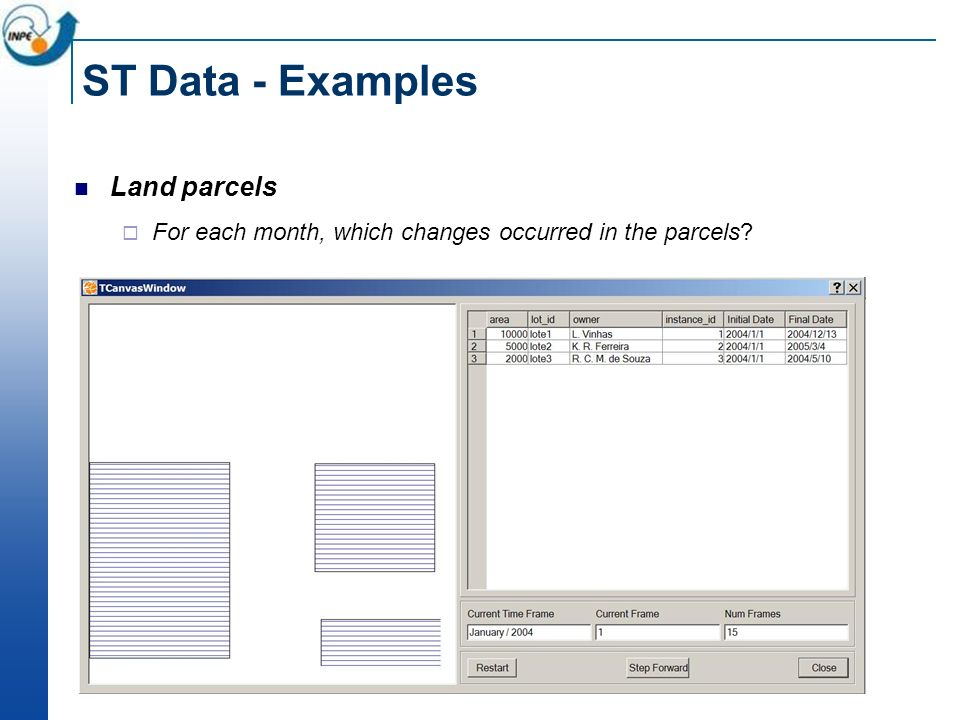 ST Data - Examples Land parcels For each month, which changes occurred in the parcels