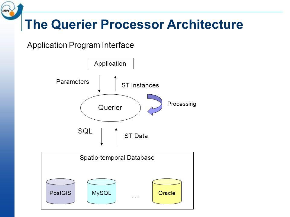 The Querier Processor Architecture Application Program Interface Parameters SQL ST Data ST Instances Processing Querier Application Spatio-temporal Database PostGISMySQLOracle …