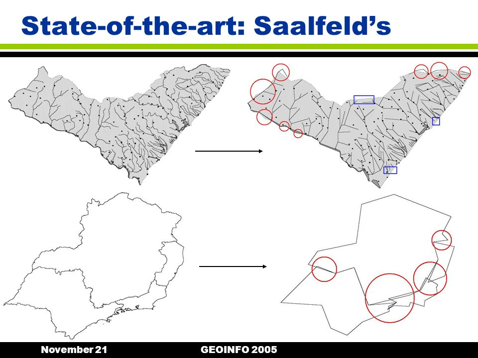 November 21GEOINFO 2005 State-of-the-art: Saalfelds