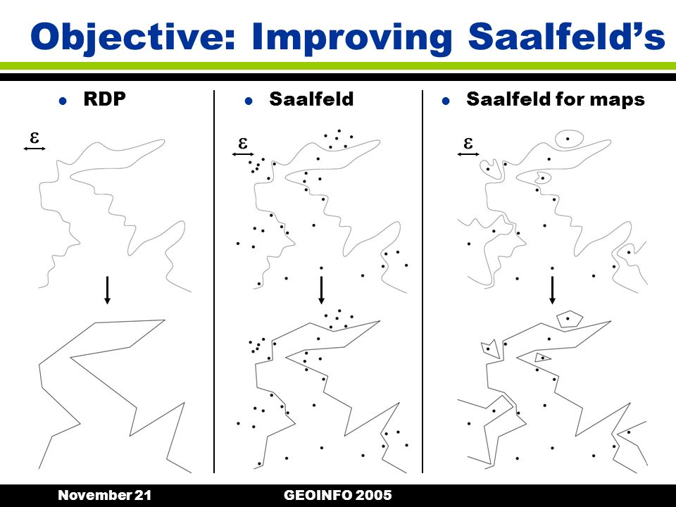 November 21GEOINFO 2005 Objective: Improving Saalfelds l RDP l Saalfeld l Saalfeld for maps