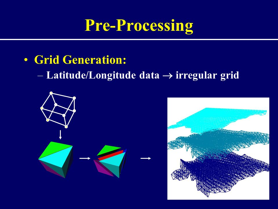 Pre-Processing Grid Generation: –Latitude/Longitude data irregular grid