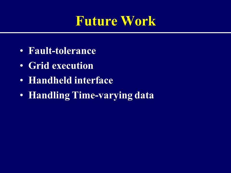 Future Work Fault-tolerance Grid execution Handheld interface Handling Time-varying data