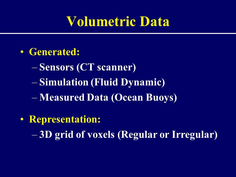 Volumetric Data Generated: –Sensors (CT scanner) –Simulation (Fluid Dynamic) –Measured Data (Ocean Buoys) Representation: –3D grid of voxels (Regular or Irregular)