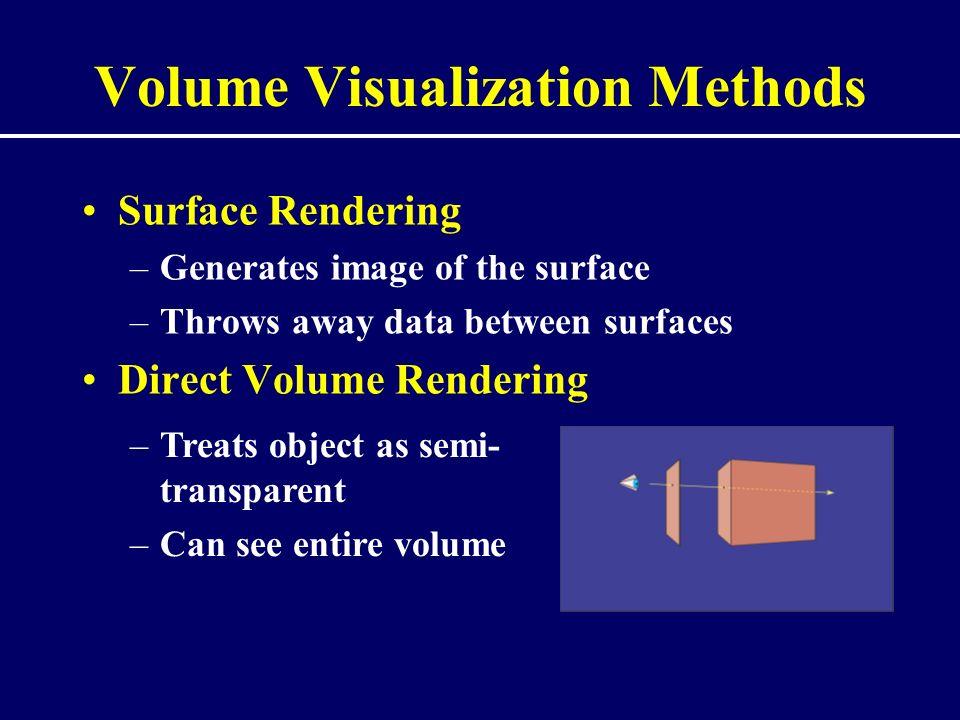 Volume Visualization Methods Surface RenderingVolume Renderingx