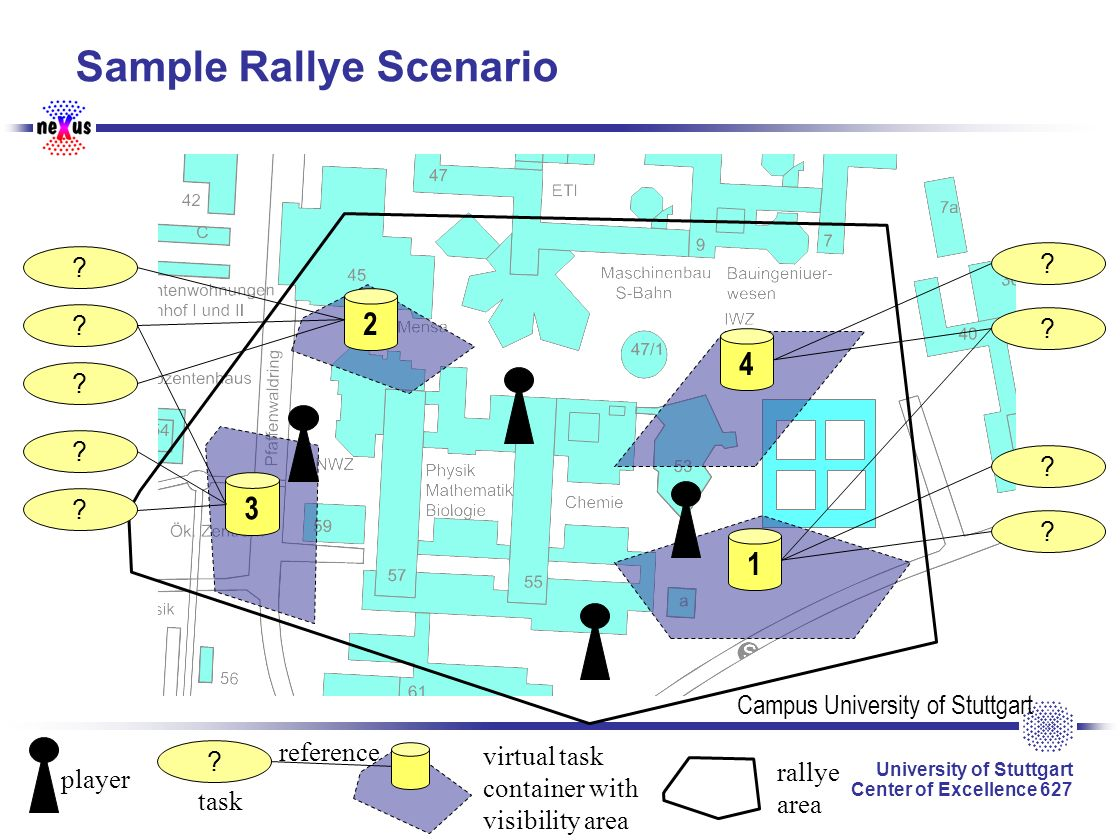 University of Stuttgart Center of Excellence 627 12 Sample Rallye Scenario Campus University of Stuttgart 3 2 4 1 player virtual task container with visibility area rallye area .