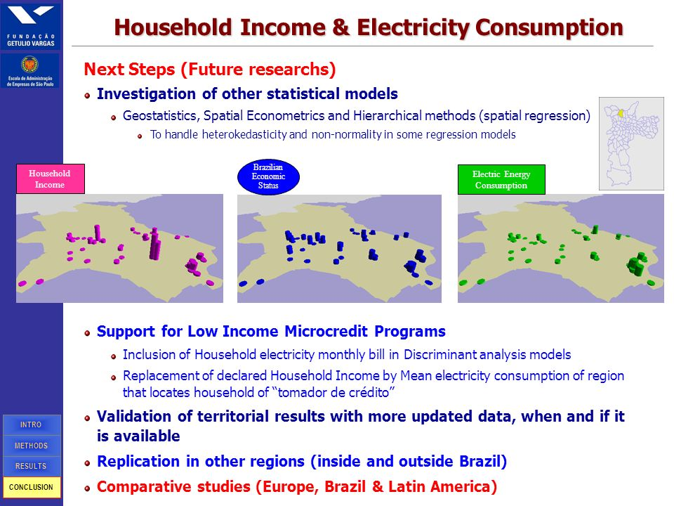 18 Next Steps (Future researchs) Investigation of other statistical models Geostatistics, Spatial Econometrics and Hierarchical methods (spatial regression) To handle heterokedasticity and non-normality in some regression models Support for Low Income Microcredit Programs Inclusion of Household electricity monthly bill in Discriminant analysis models Replacement of declared Household Income by Mean electricity consumption of region that locates household of tomador de crédito Validation of territorial results with more updated data, when and if it is available Replication in other regions (inside and outside Brazil) Comparative studies (Europe, Brazil & Latin America) Electric Energy Consumption Brazilian Economic Status Household Income Household Income & Electricity Consumption METHODS INTRO CONCLUSION RESULTS