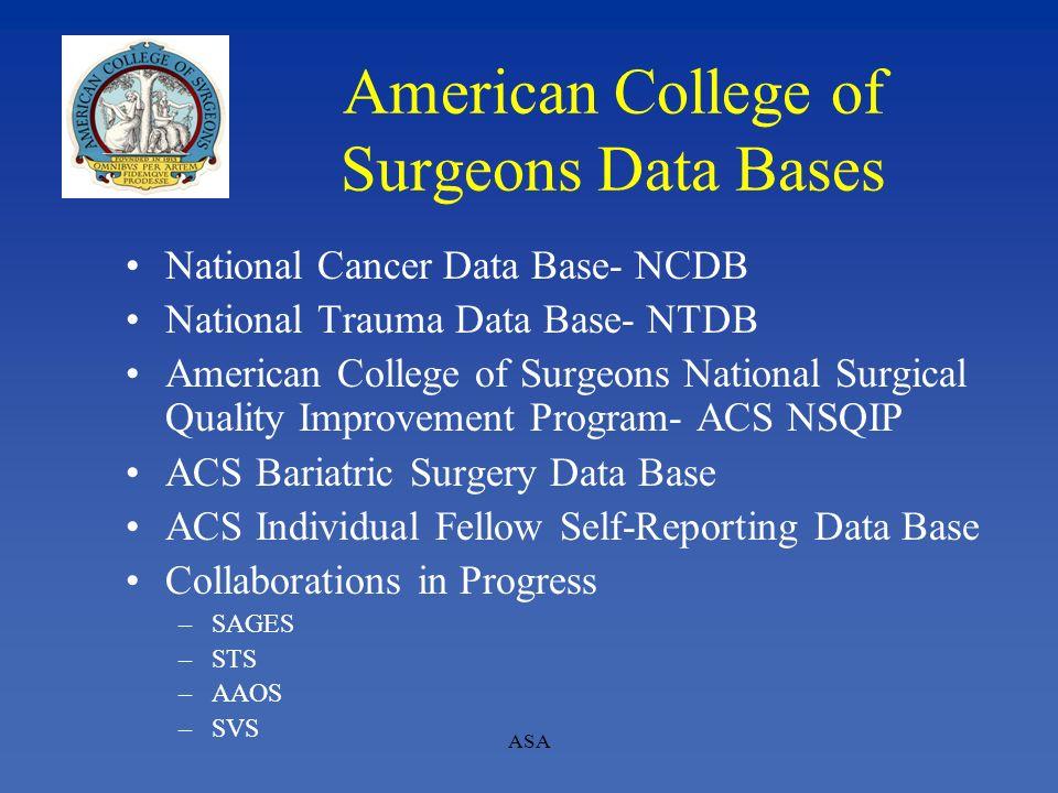 ASA American College of Surgeons Data Bases National Cancer Data Base- NCDB National Trauma Data Base- NTDB American College of Surgeons National Surg