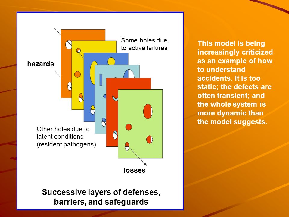 ASA hazards Some holes due to active failures Other holes due to latent conditions (resident pathogens) losses Successive layers of defenses, barriers