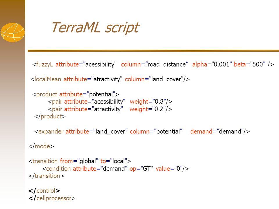 TerraML script