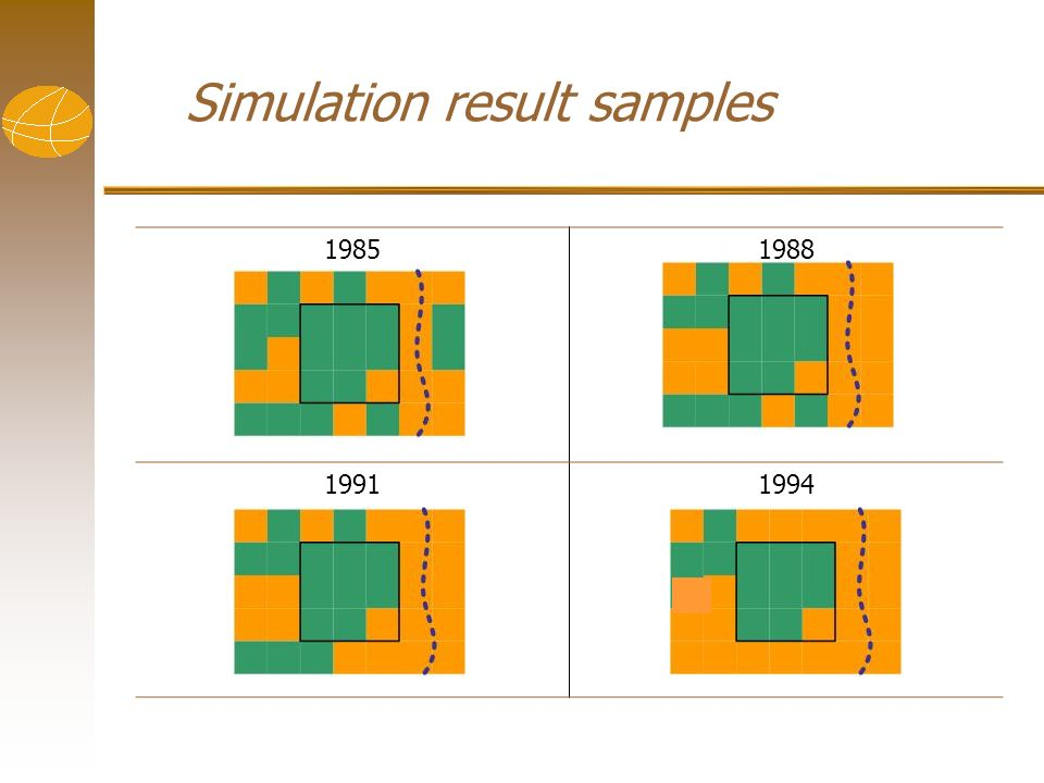 19851988 19911994 Simulation result samples