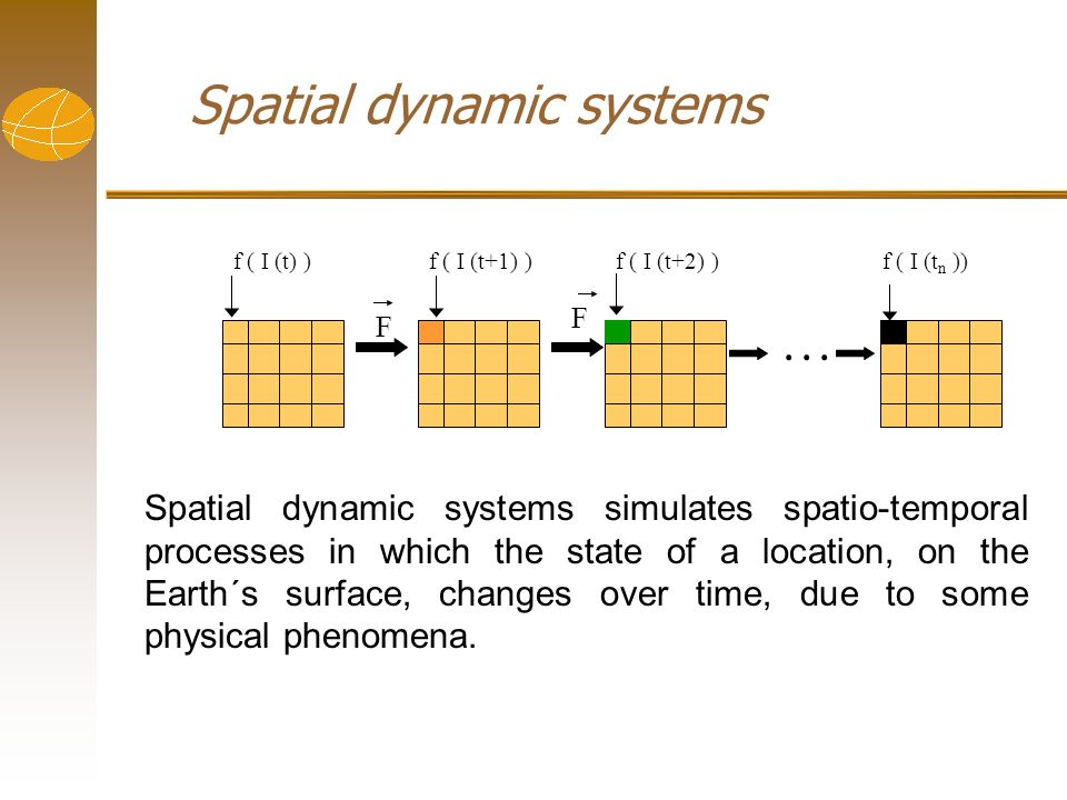 Spatial dynamic systems f ( I (t n ))... F F f ( I (t) )f ( I (t+2) )f ( I (t+1) ) Spatial dynamic systems simulates spatio-temporal processes in whic