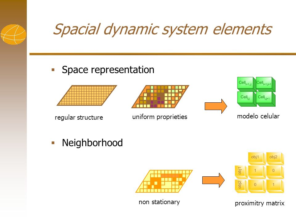 Space representation Neighborhood modelo celular Spacial dynamic system elements uniform proprieties regular structure proximitry matrix non stationary