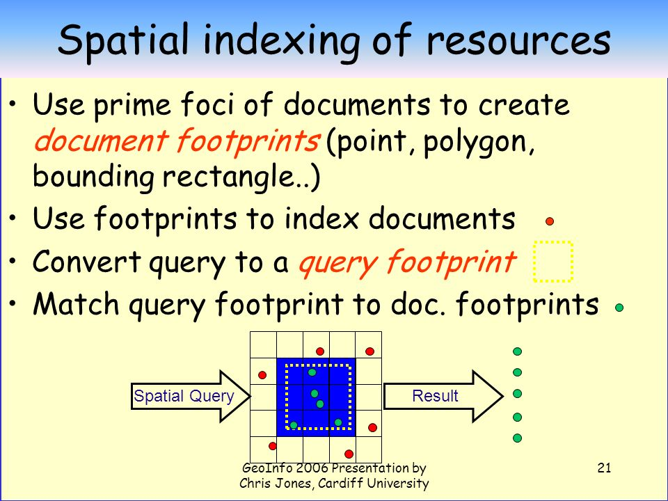 GeoInfo 2006 Presentation by Chris Jones, Cardiff University 21 Spatial indexing of resources Use prime foci of documents to create document footprint