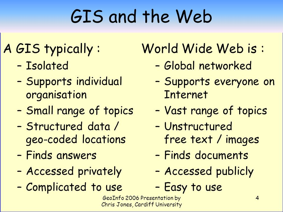 GeoInfo 2006 Presentation by Chris Jones, Cardiff University 35 Formulating appropriate web queries Region only, e.g.
