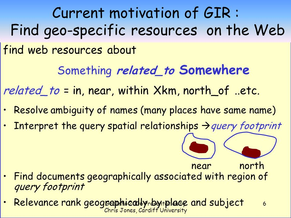 GeoInfo 2006 Presentation by Chris Jones, Cardiff University 6 Current motivation of GIR : Find geo-specific resources on the Web find web resources about Something related_to Somewhere related_to = in, near, within Xkm, north_of..etc.