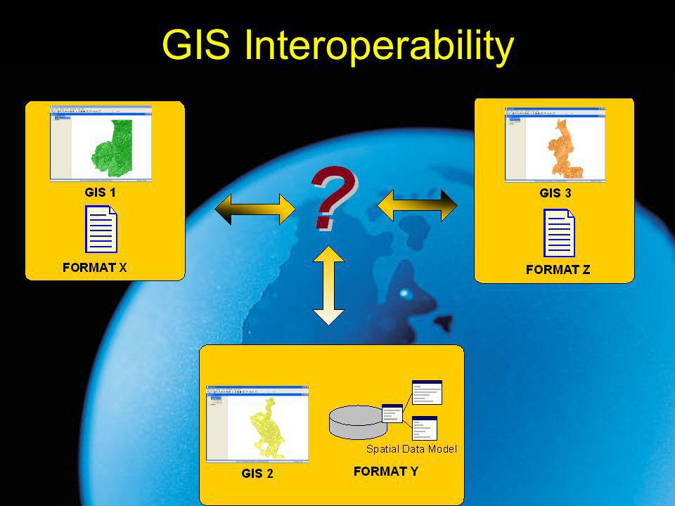GIS Interoperability