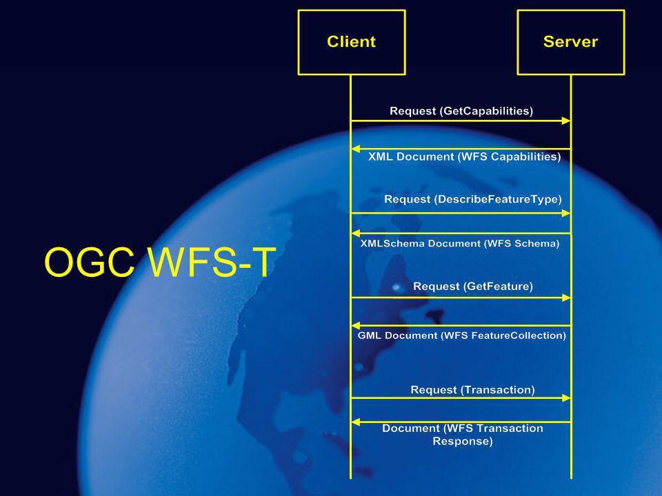 OGC WFS-T
