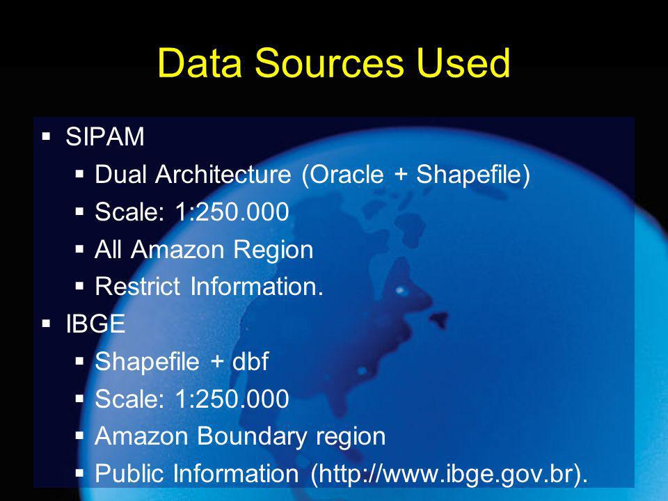 Data Sources Used SIPAM Dual Architecture (Oracle + Shapefile) Scale: 1: All Amazon Region Restrict Information.