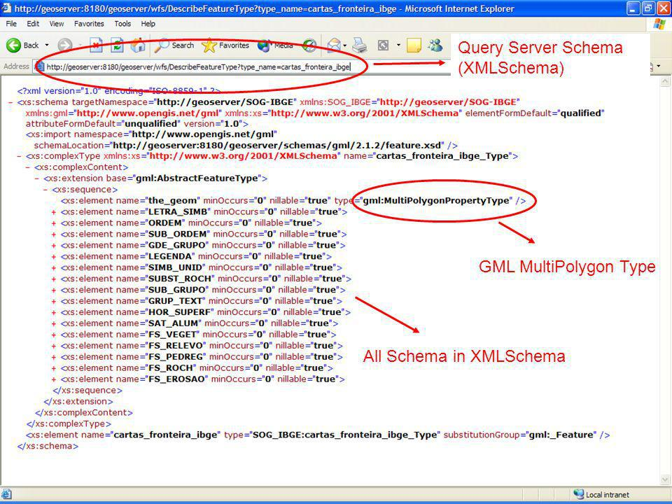 Query Server Schema (XMLSchema) GML MultiPolygon Type All Schema in XMLSchema
