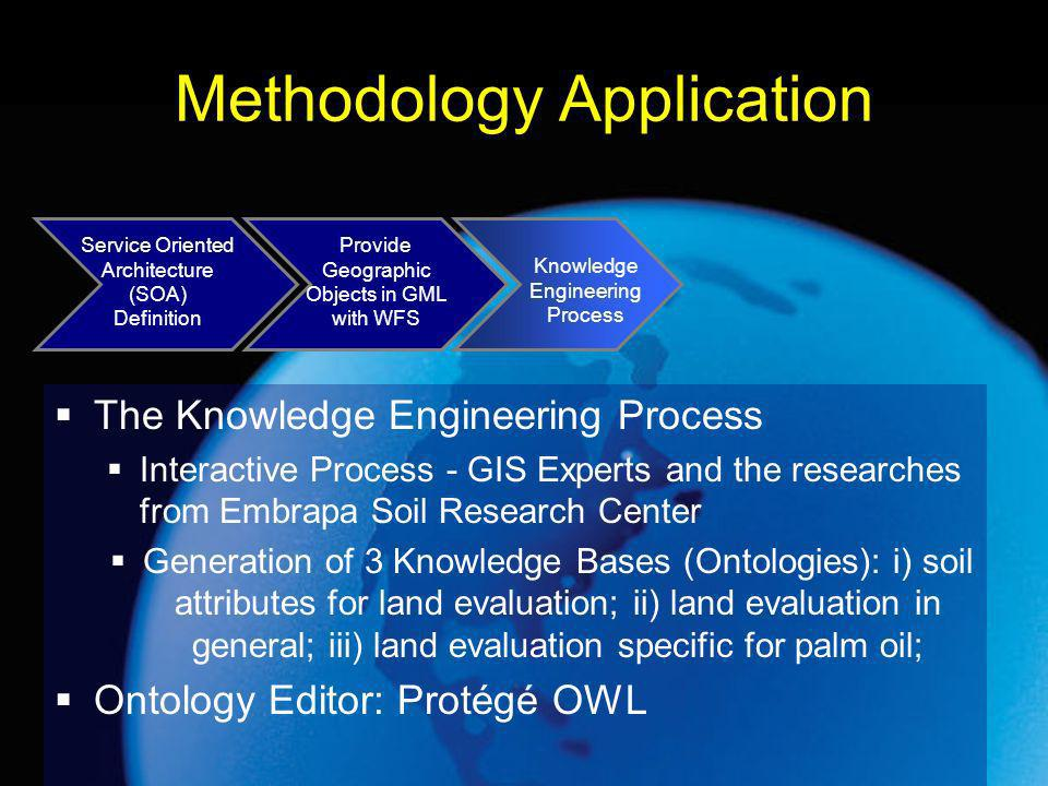 Methodology Application The Knowledge Engineering Process Interactive Process - GIS Experts and the researches from Embrapa Soil Research Center Generation of 3 Knowledge Bases (Ontologies): i) soil attributes for land evaluation; ii) land evaluation in general; iii) land evaluation specific for palm oil; Ontology Editor: Protégé OWL Service Oriented Architecture (SOA) Definition Provide Geographic Objects in GML with WFS Knowledge Engineering Process