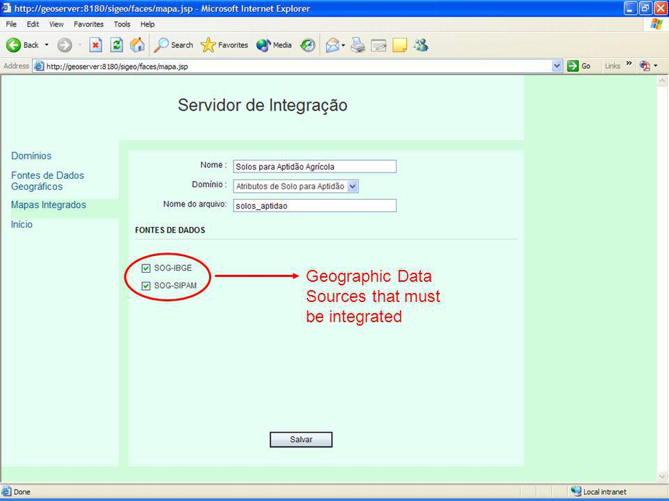 Geographic Data Sources that must be integrated