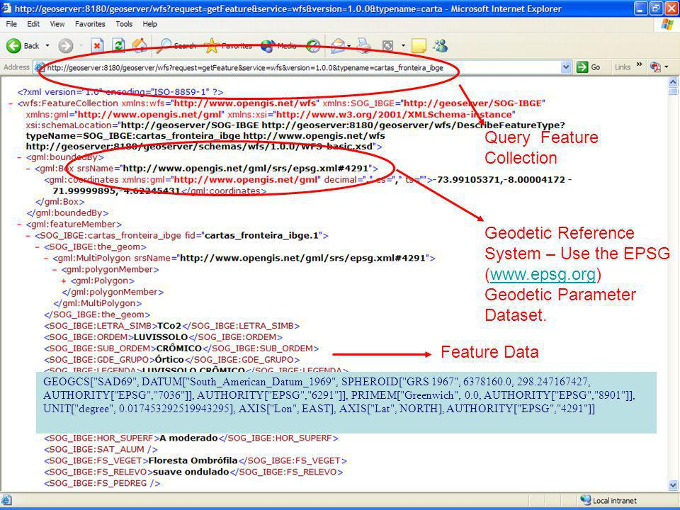 Query Feature Collection Geodetic Reference System – Use the EPSG (www.epsg.org) Geodetic Parameter Dataset.www.epsg.org GEOGCS[ SAD69 , DATUM[ South_American_Datum_1969 , SPHEROID[ GRS 1967 , 6378160.0, 298.247167427, AUTHORITY[ EPSG , 7036 ]], AUTHORITY[ EPSG , 6291 ]], PRIMEM[ Greenwich , 0.0, AUTHORITY[ EPSG , 8901 ]], UNIT[ degree , 0.017453292519943295], AXIS[ Lon , EAST], AXIS[ Lat , NORTH], AUTHORITY[ EPSG , 4291 ]] Feature Data
