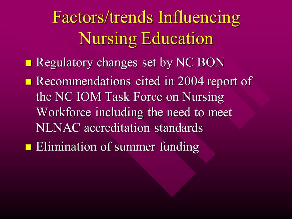Factors/trends Influencing Nursing Education Regulatory changes set by NC BON Regulatory changes set by NC BON Recommendations cited in 2004 report of the NC IOM Task Force on Nursing Workforce including the need to meet NLNAC accreditation standards Recommendations cited in 2004 report of the NC IOM Task Force on Nursing Workforce including the need to meet NLNAC accreditation standards Elimination of summer funding Elimination of summer funding
